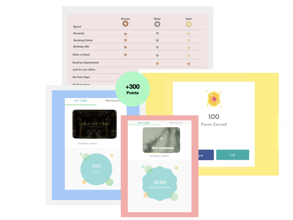 loyalty program for hotel and resort
